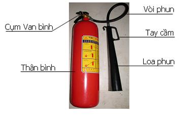 Hướng dẫn sử dụng bình chữa cháy khí CO2