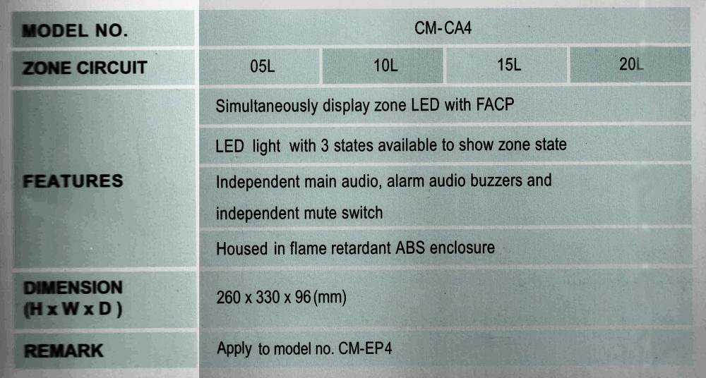 Thông số kỹ thuật Trung tâm báo cháy ChungMei CM-CA4