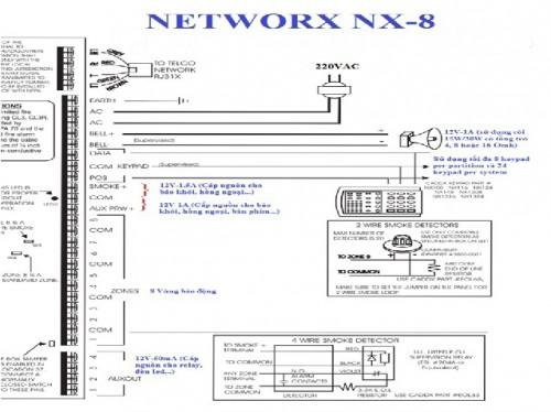Hướng dẫn lắp đặt trung tâm báo cháy NetworX NX-8