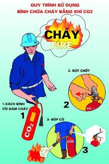 Quy trình sử dụng bình chữa cháy khí co2
